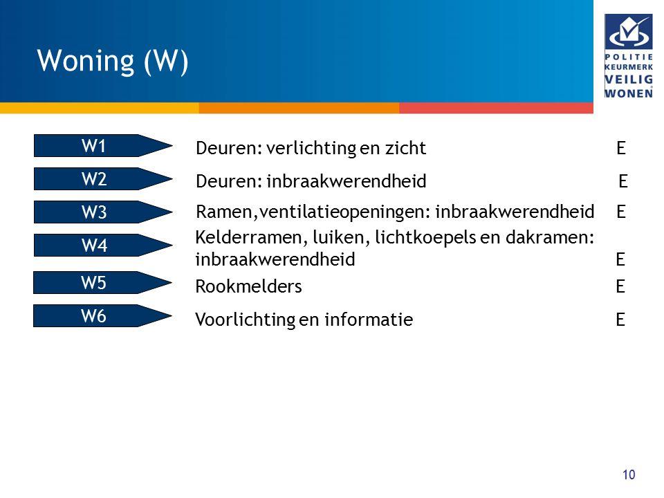 Woning (W) W1 Deuren: verlichting en zicht E W2