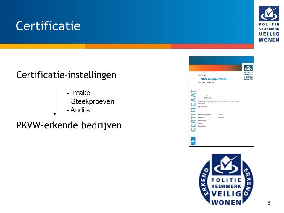 Certificatie Certificatie-instellingen PKVW-erkende bedrijven