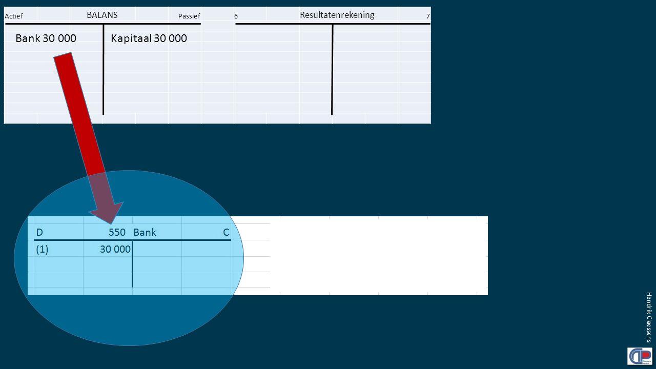 Bank 30 000 Kapitaal 30 000 BALANS Resultatenrekening