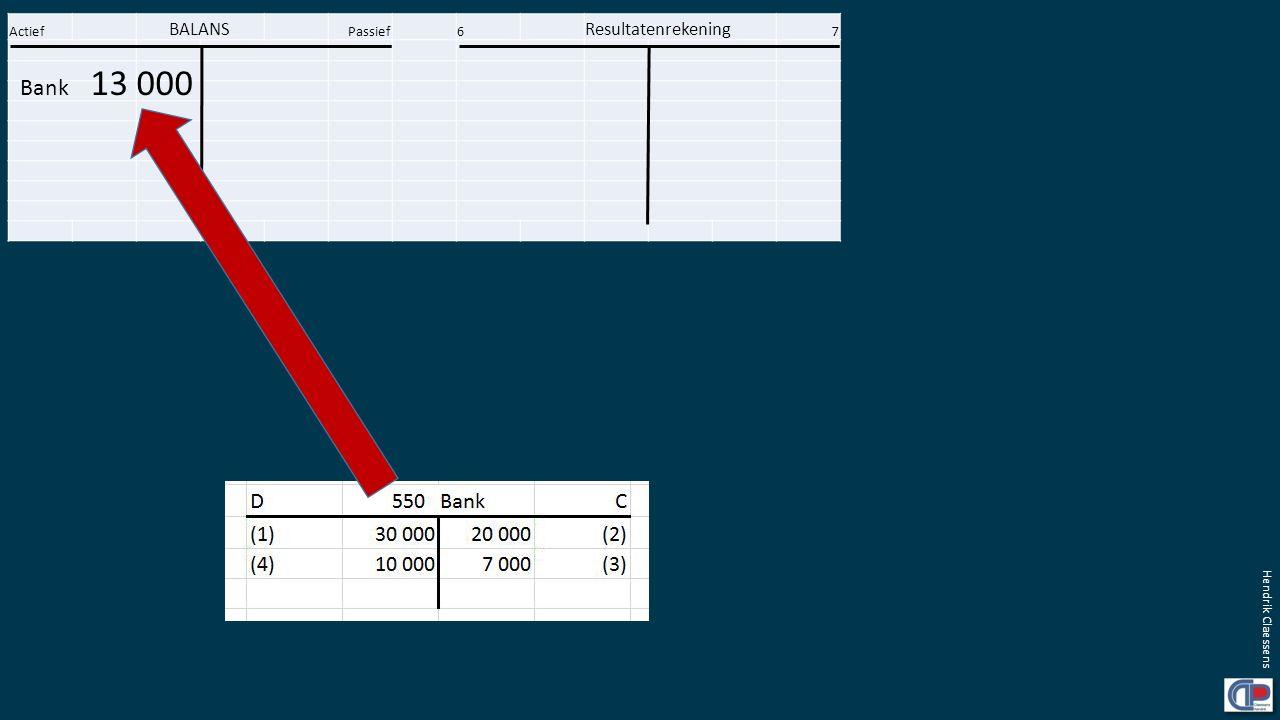 Bank 13 000 BALANS Resultatenrekening