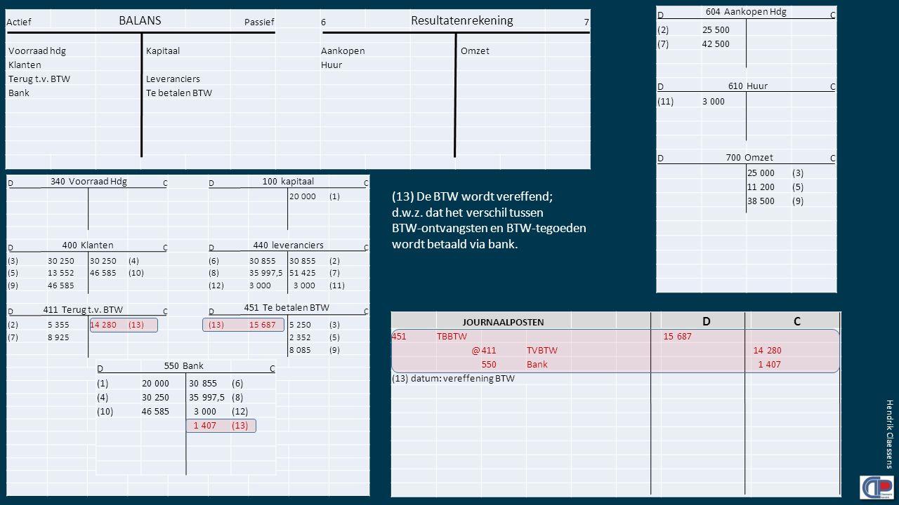 (13) De BTW wordt vereffend; d.w.z. dat het verschil tussen