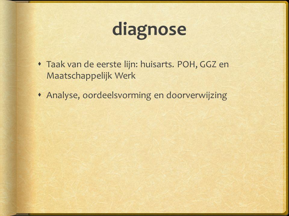 diagnose Taak van de eerste lijn: huisarts. POH, GGZ en Maatschappelijk Werk.