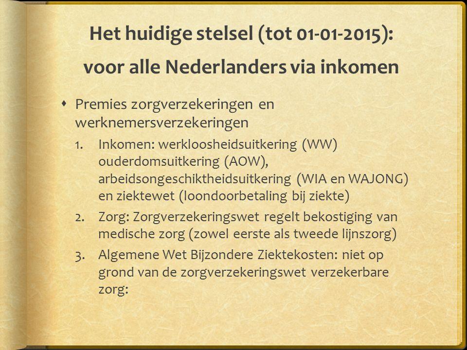 Het huidige stelsel (tot 01-01-2015): voor alle Nederlanders via inkomen