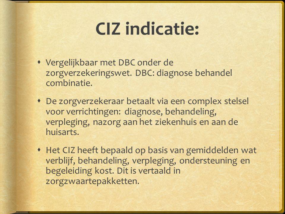 CIZ indicatie: Vergelijkbaar met DBC onder de zorgverzekeringswet. DBC: diagnose behandel combinatie.