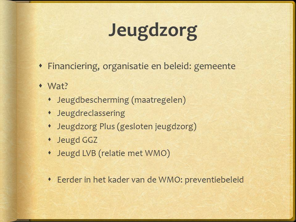 Jeugdzorg Financiering, organisatie en beleid: gemeente Wat