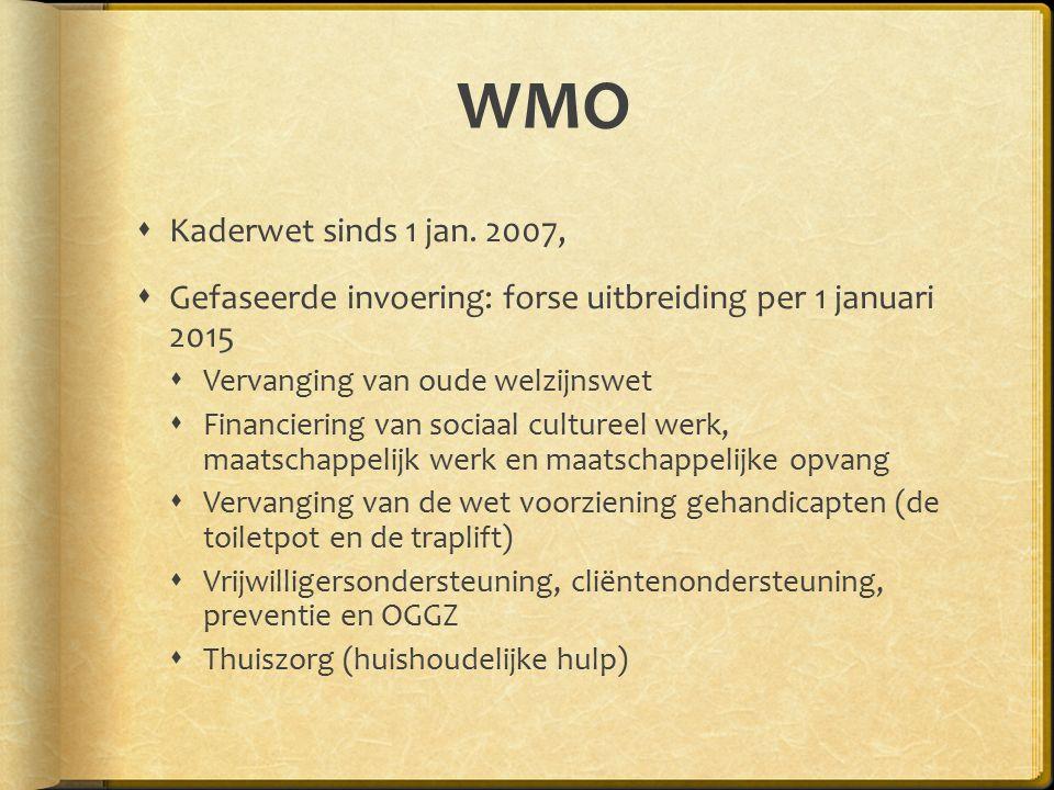 WMO Kaderwet sinds 1 jan. 2007, Gefaseerde invoering: forse uitbreiding per 1 januari 2015. Vervanging van oude welzijnswet.
