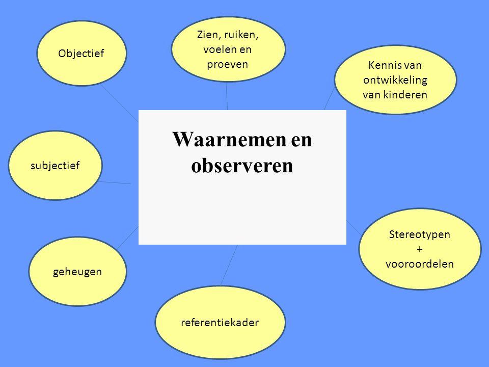 Waarnemen en observeren