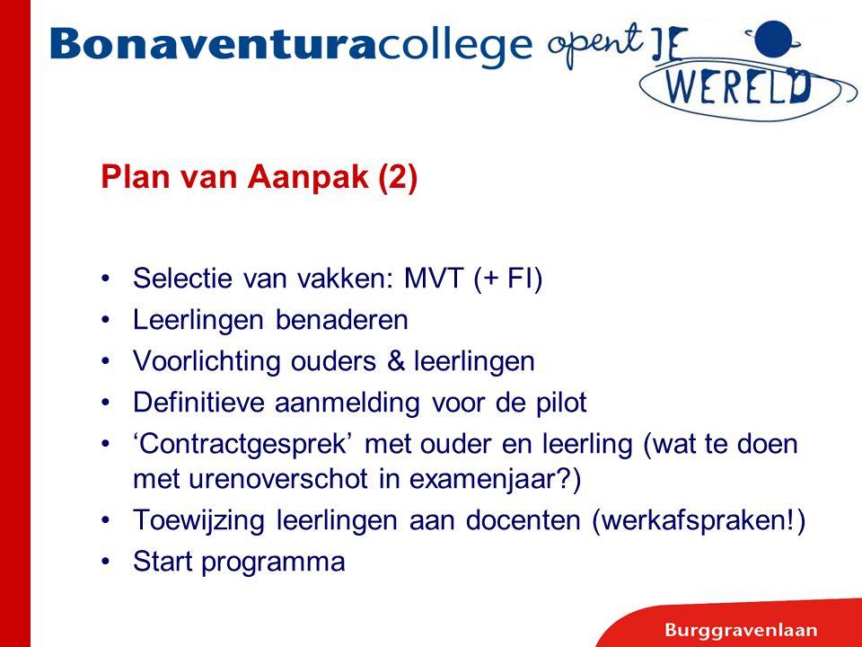 Plan van Aanpak (2) Selectie van vakken: MVT (+ FI)