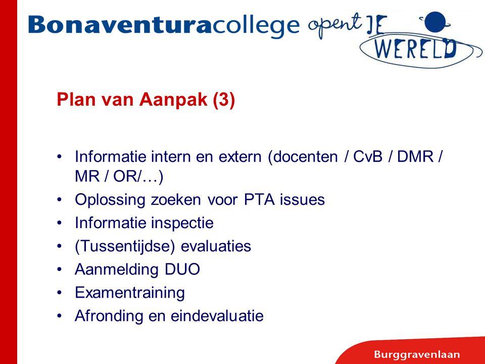 Plan van Aanpak (3) Informatie intern en extern (docenten / CvB / DMR / MR / OR/…) Oplossing zoeken voor PTA issues.