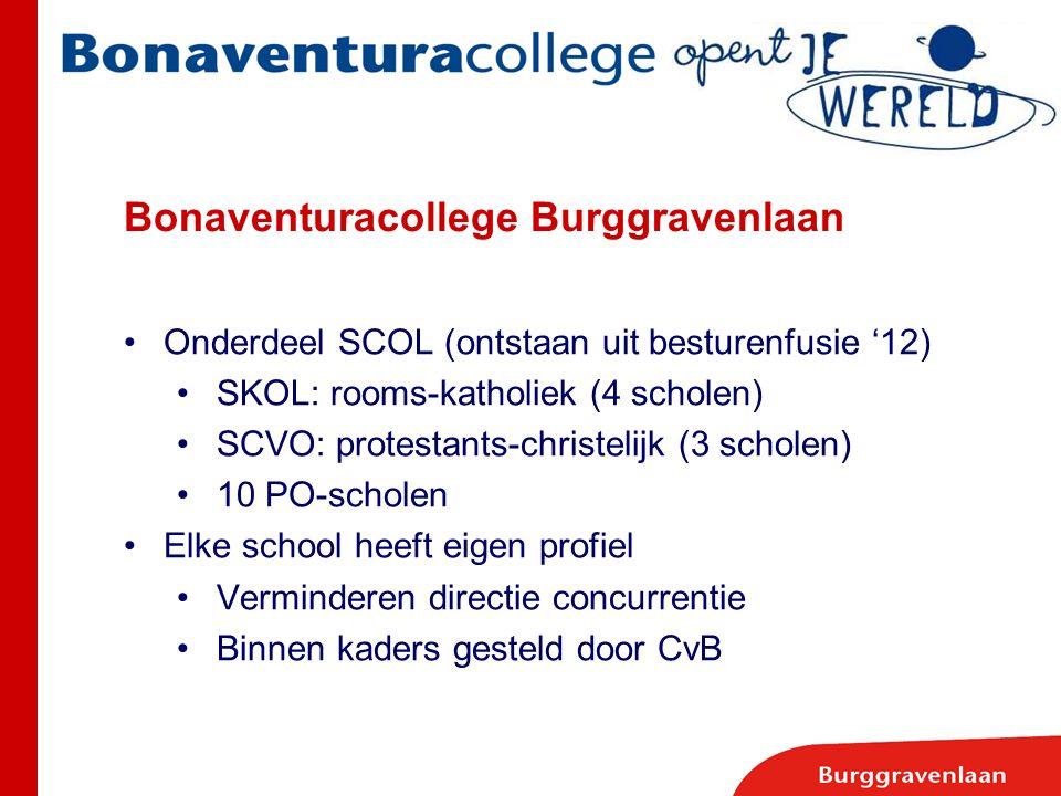 Bonaventuracollege Burggravenlaan