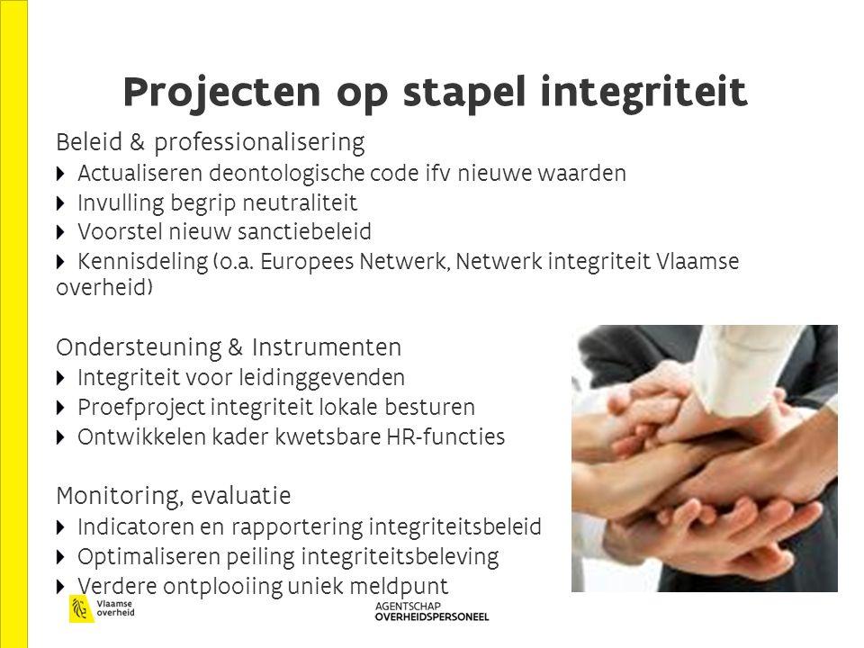 Projecten op stapel integriteit