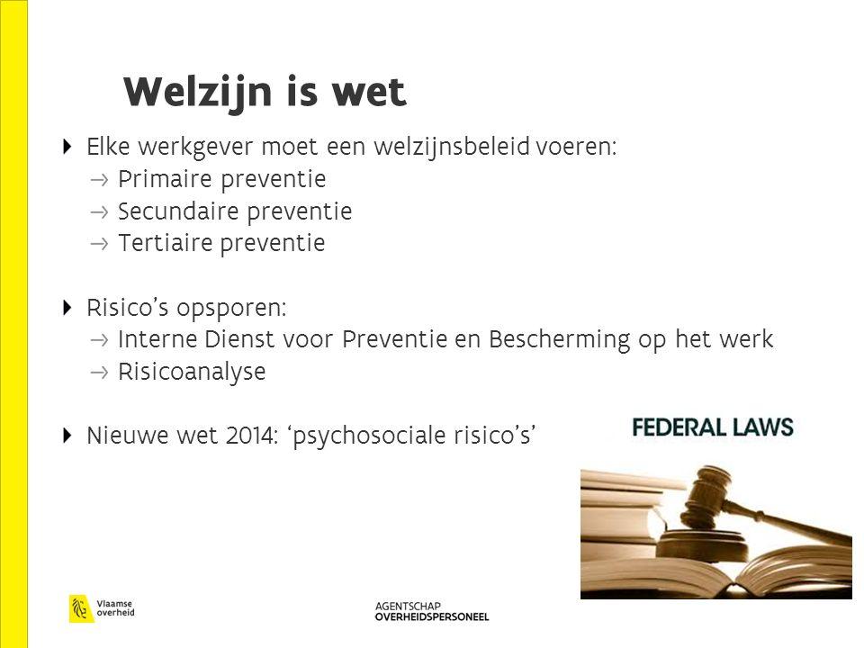Welzijn is wet Elke werkgever moet een welzijnsbeleid voeren: