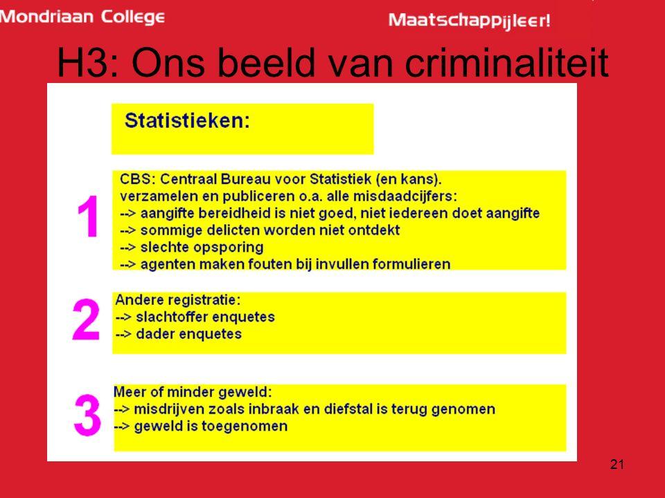 H3: Ons beeld van criminaliteit