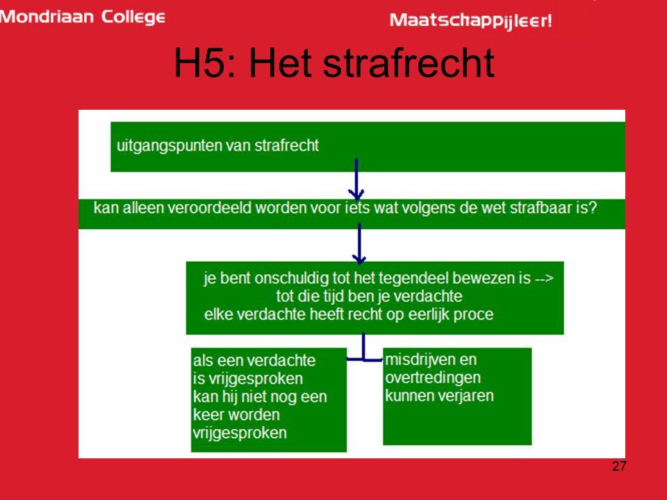 H5: Het strafrecht