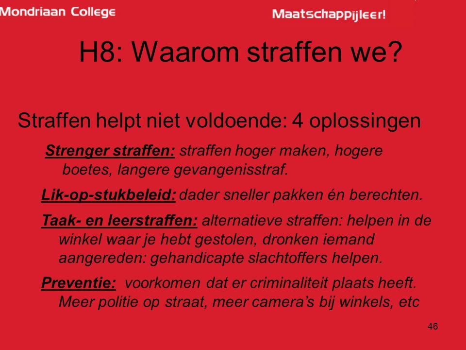 H8: Waarom straffen we Straffen helpt niet voldoende: 4 oplossingen