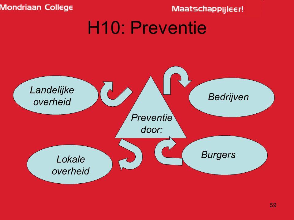 H10: Preventie Landelijke overheid Bedrijven Preventie door: Burgers