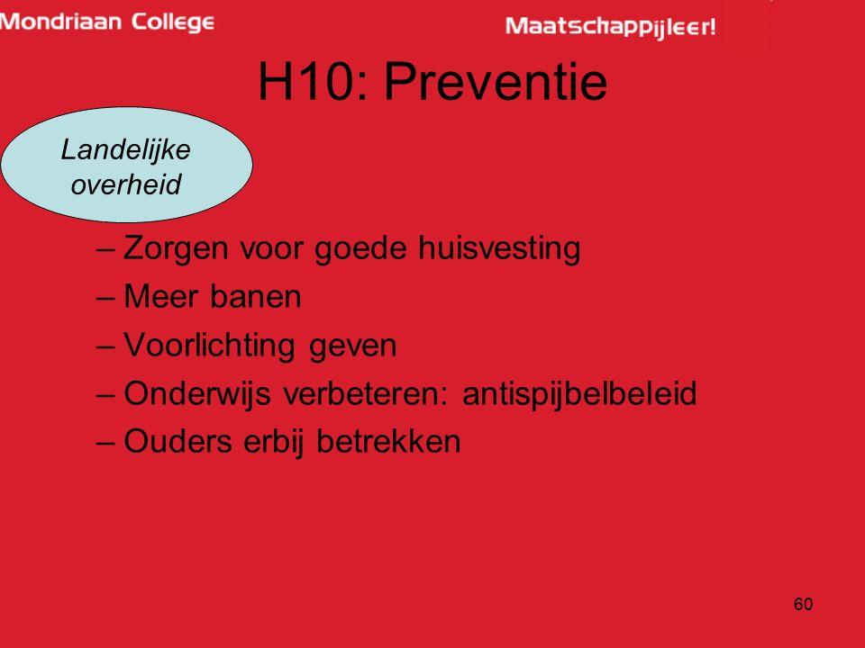 H10: Preventie Zorgen voor goede huisvesting Meer banen