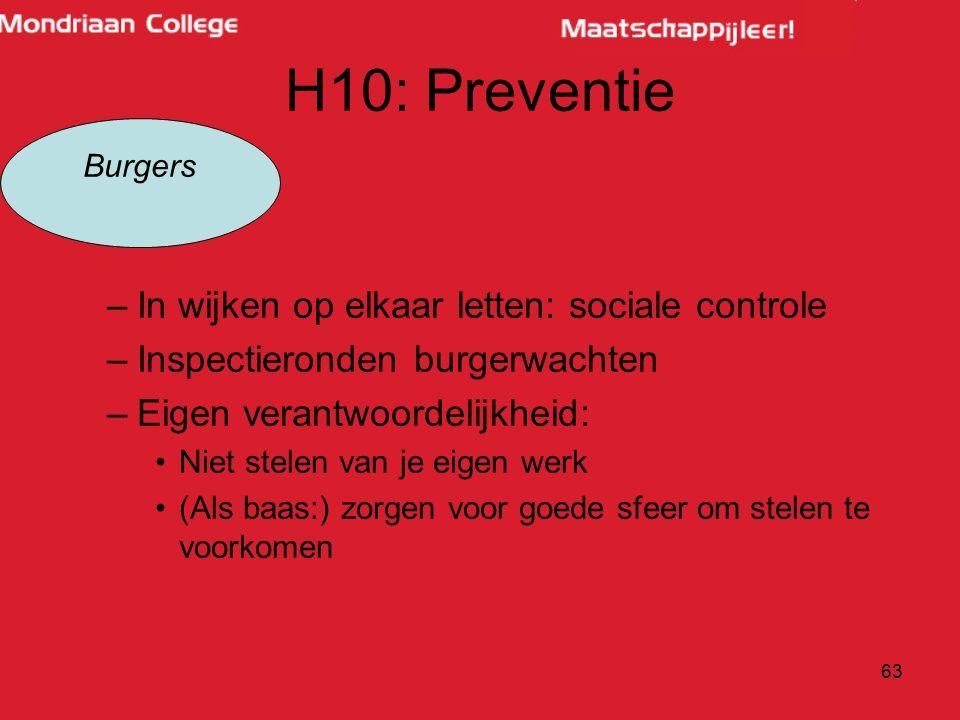 H10: Preventie In wijken op elkaar letten: sociale controle