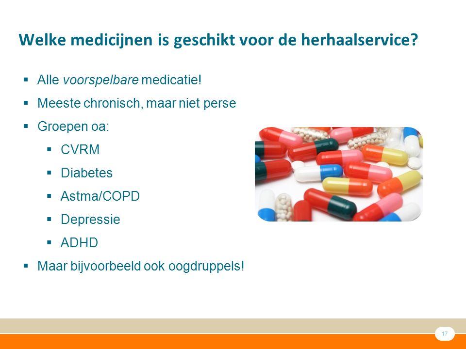 Welke medicijnen is geschikt voor de herhaalservice