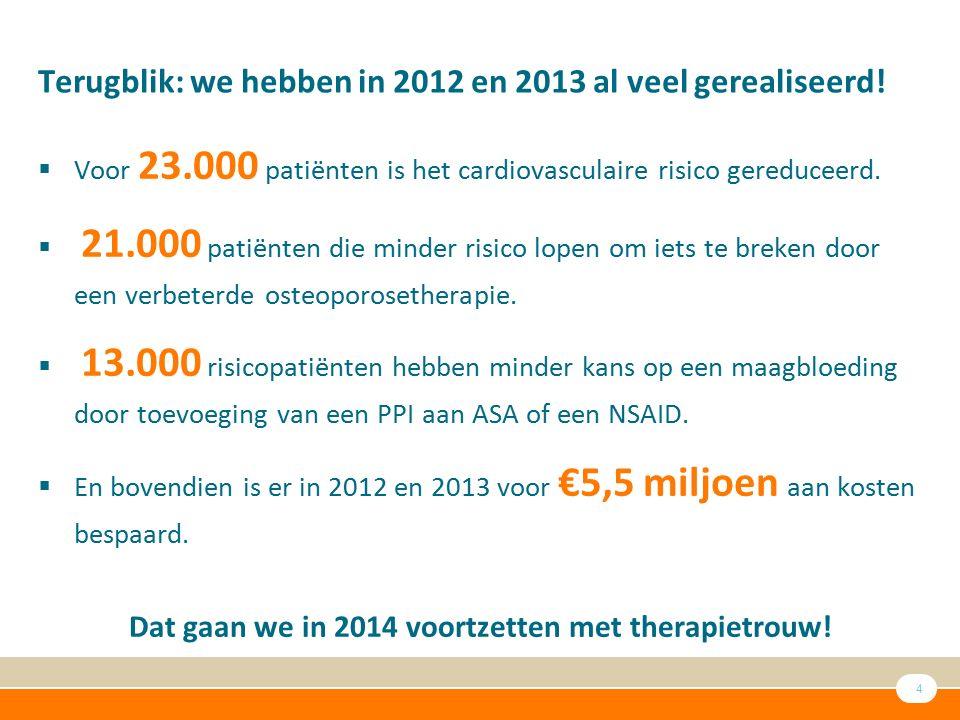 Terugblik: we hebben in 2012 en 2013 al veel gerealiseerd!