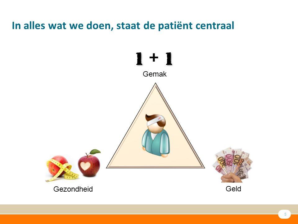 In alles wat we doen, staat de patiënt centraal