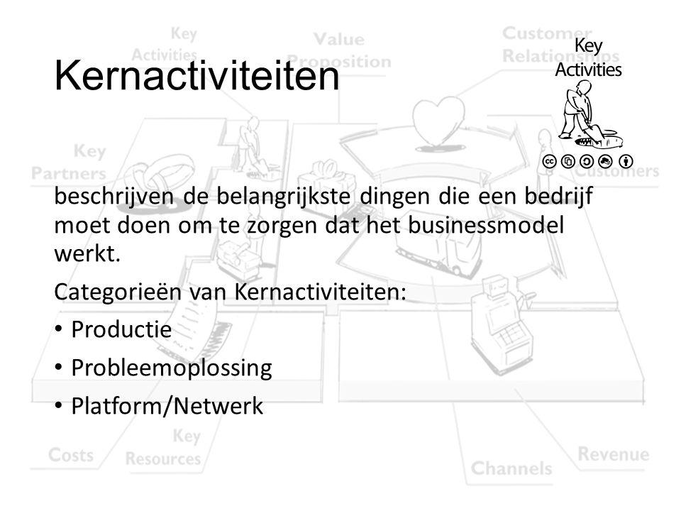 Kernactiviteiten beschrijven de belangrijkste dingen die een bedrijf moet doen om te zorgen dat het businessmodel werkt.