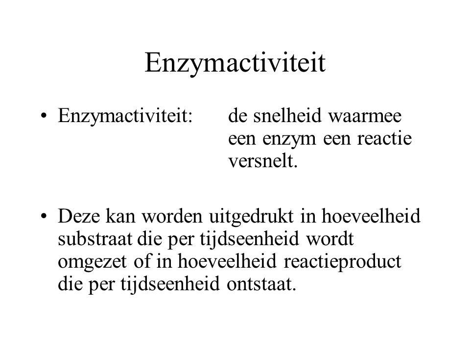Enzymactiviteit Enzymactiviteit: de snelheid waarmee een enzym een reactie versnelt.