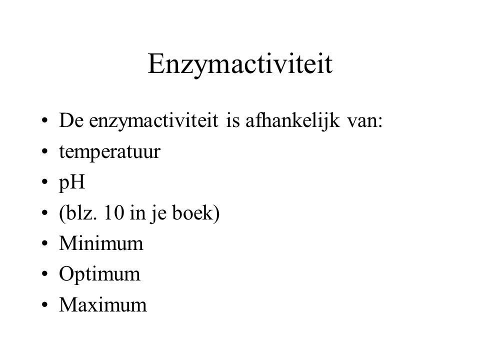 Enzymactiviteit De enzymactiviteit is afhankelijk van: temperatuur pH