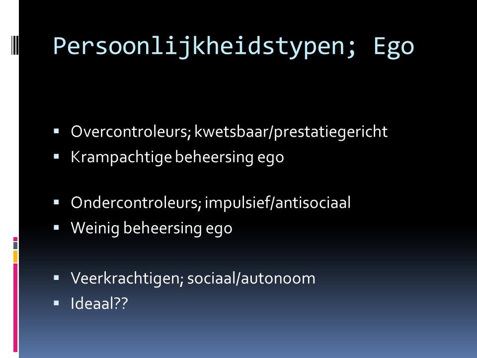 Persoonlijkheidstypen; Ego