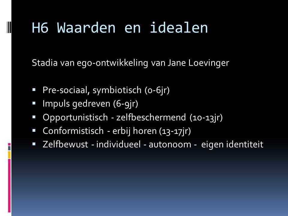 H6 Waarden en idealen Stadia van ego-ontwikkeling van Jane Loevinger