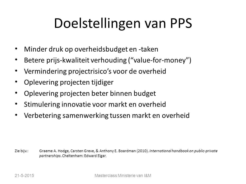 Doelstellingen van PPS