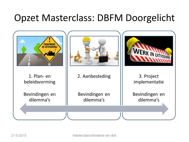 Opzet Masterclass: DBFM Doorgelicht