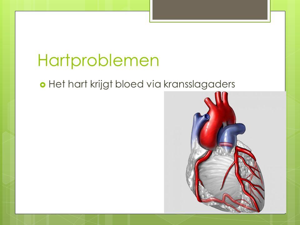 Hartproblemen Het hart krijgt bloed via kransslagaders