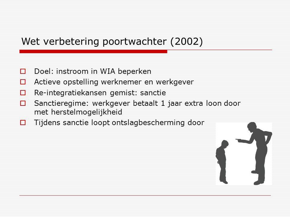 Wet verbetering poortwachter (2002)