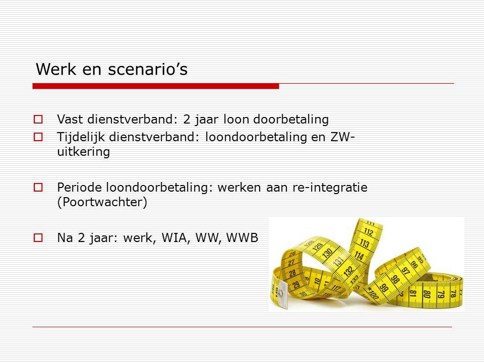 Werk en scenario's Vast dienstverband: 2 jaar loon doorbetaling