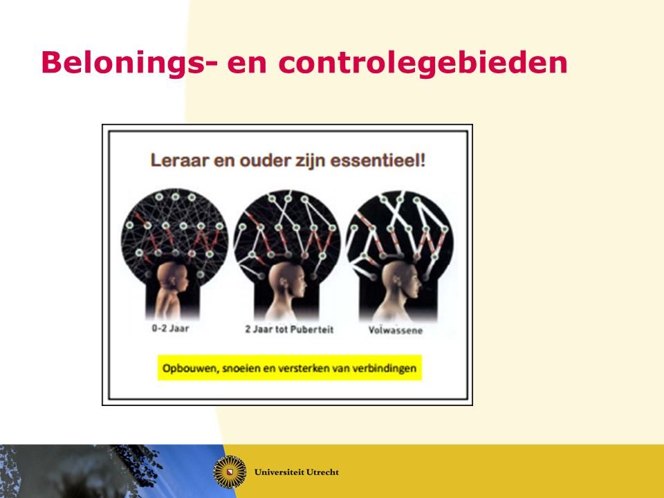 Belonings- en controlegebieden