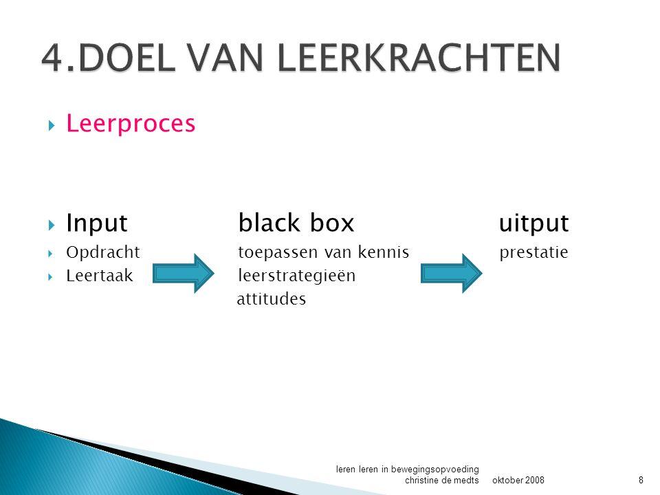 4.DOEL VAN LEERKRACHTEN Leerproces Input black box uitput