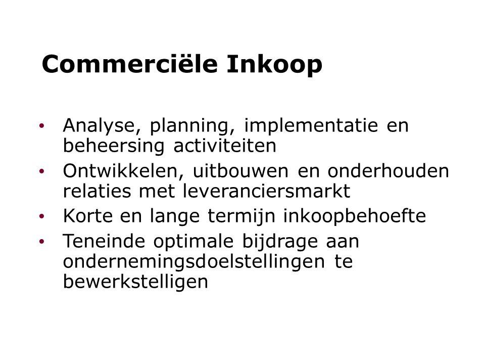 Commerciële Inkoop Analyse, planning, implementatie en beheersing activiteiten. Ontwikkelen, uitbouwen en onderhouden relaties met leveranciersmarkt.