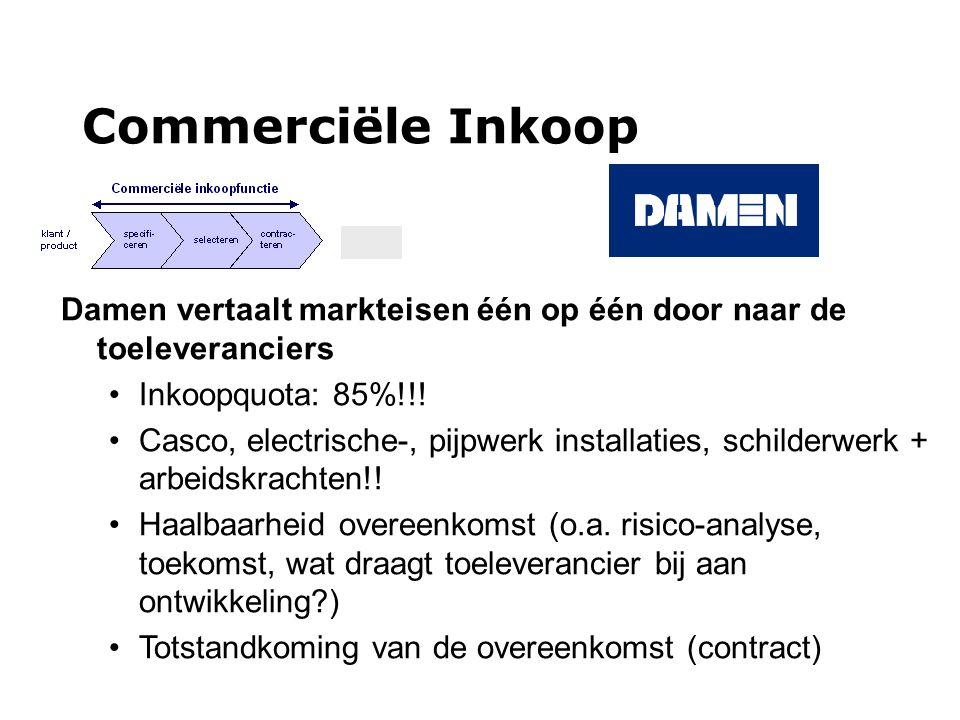 Commerciële Inkoop Damen vertaalt markteisen één op één door naar de toeleveranciers. Inkoopquota: 85%!!!