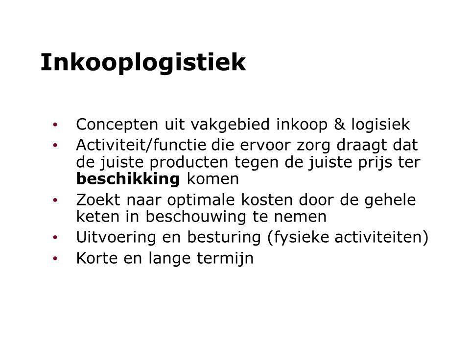 Inkooplogistiek Concepten uit vakgebied inkoop & logisiek