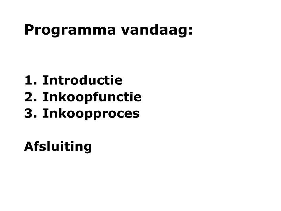 Programma vandaag: Introductie Inkoopfunctie Inkoopproces Afsluiting