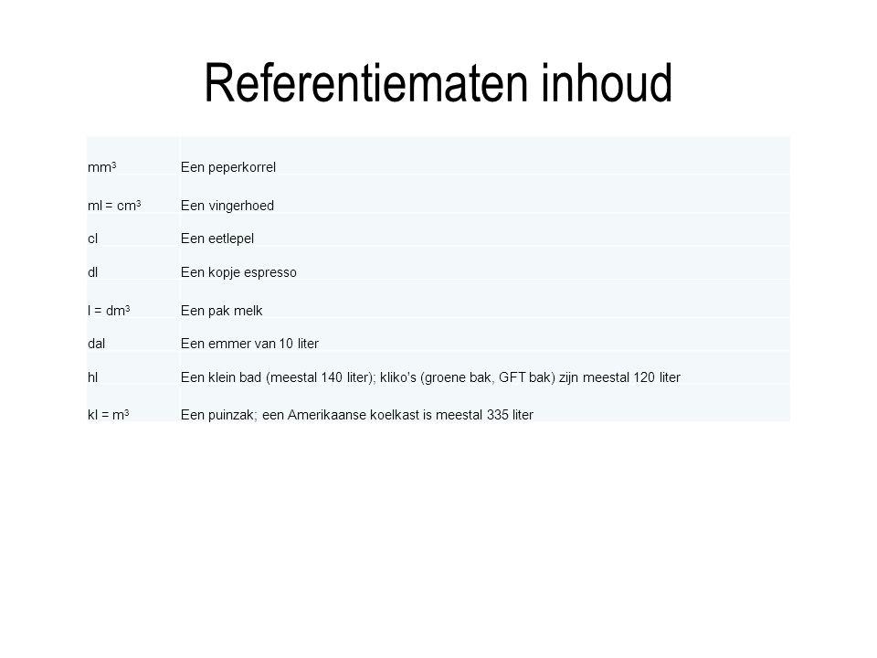 Referentiematen inhoud
