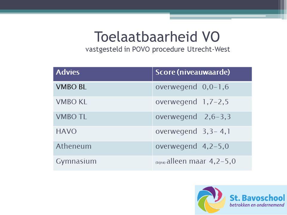 Toelaatbaarheid VO vastgesteld in POVO procedure Utrecht-West