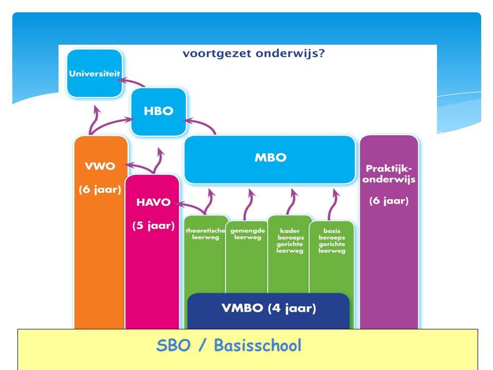 Hier ziet u een overzicht van alle schooltypen van voortgezet onderwijs en het mogelijke vervolg hierop.