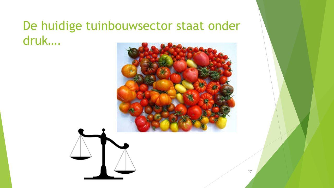 De huidige tuinbouwsector staat onder druk….