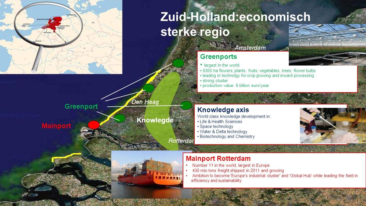 Zuid-Holland:economisch sterke regio