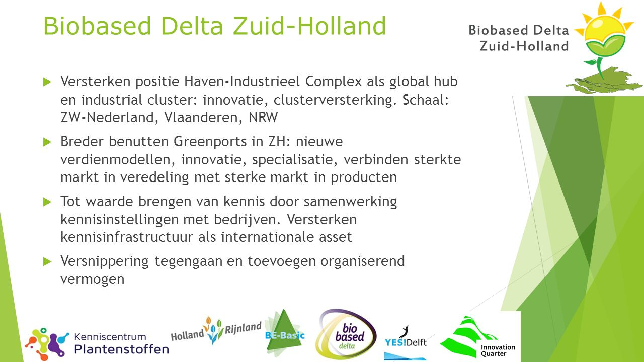 Biobased Delta Zuid-Holland