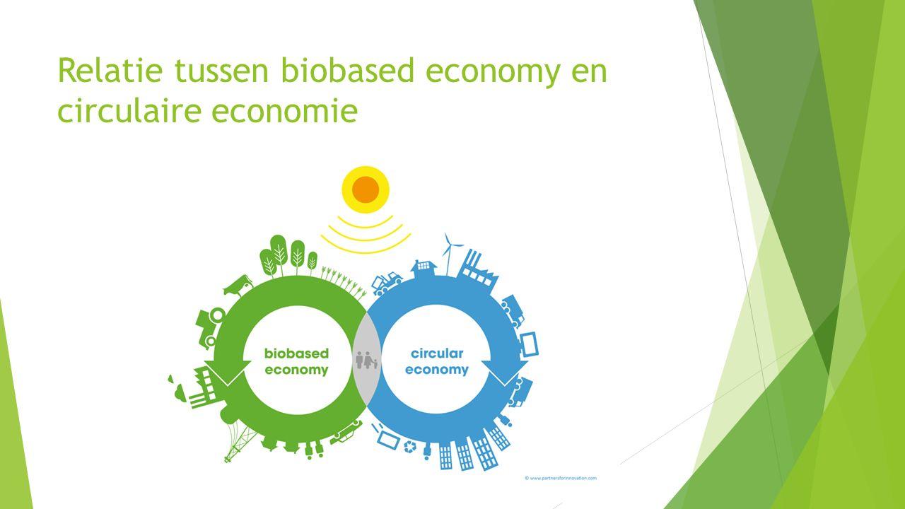 Relatie tussen biobased economy en circulaire economie