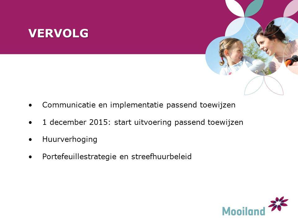 VERVOLG Communicatie en implementatie passend toewijzen