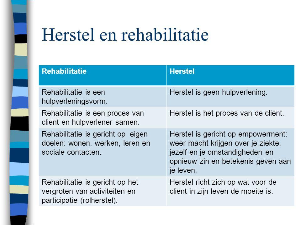 Herstel en rehabilitatie